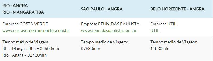 Empresas de onibus - Ilha Grande - RJ