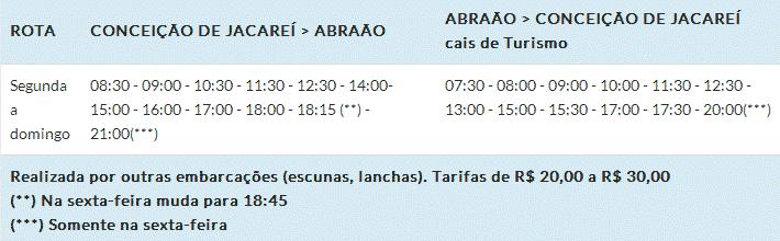 Horários dos barcos entre Conceição de Jacareí e Vila do Abraão - Ilha Grande