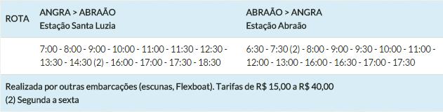 Horários dos Flexboat e escunas entre Angra dos Reis e Vila do Abraão - Ilha Grande
